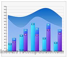 Nevron Chart For Net 2015 1 Free Download