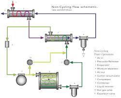 Compressed Air Flow Chart Air Compressor Diagram Online Wiring Diagram