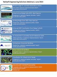 Infrastructure Design Suite 2014 Infrastructure Consutruction Autodesk Webinars June 2014