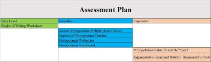 assessments mesopotamia early civilizations formative assessment