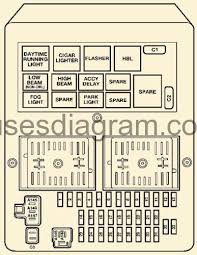 fuses and relays box diagramjeep grand cherokee  fuse box diagram jeep grand cherokee 2 blok salon 2