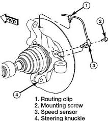 jeep patriot wiring diagram images turbo as well 2009 jeep patriot on jeep patriot 2016 wiring harness