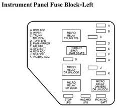 1999 chevy lumina fuse box 1999 chevy bu fuse box 1999 wiring diagrams online