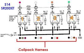 wiring ignitor to correct coilpacks need clarifying zilvia net s13 sr20det wiring diagram wiring ignitor to correct coilpacks need clarifying zilvia net forums nissan 240sx (silvia) and z (fairlady) car forum