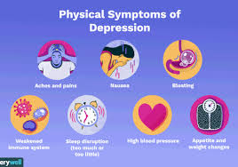 the physical effects of depression