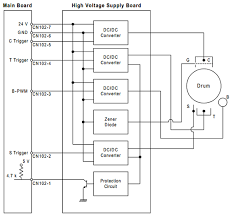 ricoh ft service manual block diagram ricoh ft 4015 4220 4222 4227