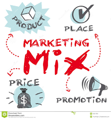 Product And Price Marketing Mix Product Place Promotion Price Stock