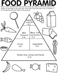 Image Result For Food Pyramid Chart For Kids Printable Work