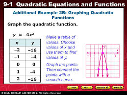 9 1 quadratic equations and functions additional example 2b graphing quadratic functions graph the