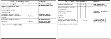 assessment current bsc and msc students biomedical science  exam stickers