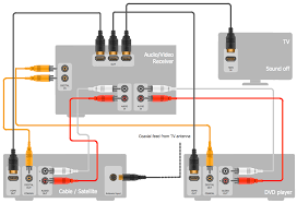 audio engineering diagrams wiring diagram expert audio engineering diagrams schematic diagram database audio engineering diagrams