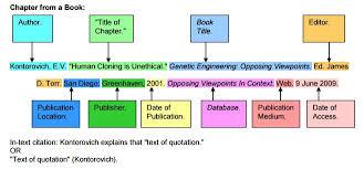 Mla Citations Econ 2302 4002 Edson Lsc Montgomery Research