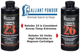 Powder Burn Rate Chart Alliant New Advanced Alliant Powders Reloder 23 And Reloder 26