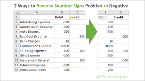 2 Ways To Reverse Number Signs Positive Negative In Excel