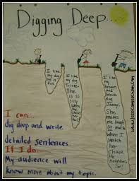 Digging Deeper Writing Anchor Chart Ive Been Seeing These