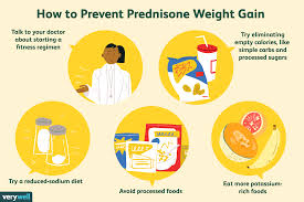 preventing prednisone weight gain