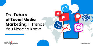The Future of Social Media Marketing: 11 Trends You Need to Know