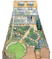 Small Picture Garden Plot Planner Garden Illustration 16 Free Garden Plans