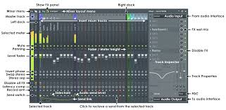 mixer audio routing see the main mixer page for a full descrption