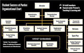 Purdue University Organizational Chart Organizational Chart Student Success Programs Purdue