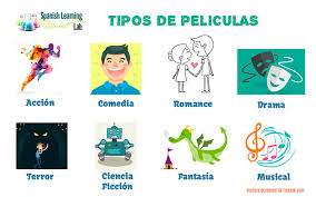 types of movies talking about movies in spanish genres and phrases spanishlearninglab