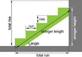 Stair Step Conversion Chart Stair Calculator