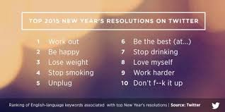 New Year Famous Quotes Mesmerizing New Year's Eve Quotes CAE Practice CISL English School Blog