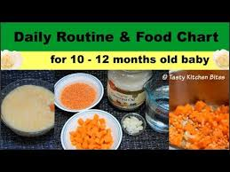 9 Month Baby Weight Gain Food Chart Daily Routine Food Chart For 10 12 Months Old Baby L Complete Diet Plan Baby Food Recipes