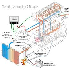 bmw s52 engine diagram bmw wiring diagrams online