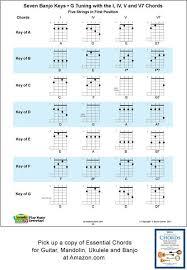 5 String Banjo Tuning Chart Pin On Music