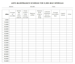 Car Maintenance Mileage Chart Auto Maintenance Schedule Template Home Repairs Truck
