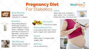 Pregnancy Diet Chart For Diabetic