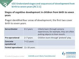 Child Cognitive Development Stages Chart Child Physical Development Chart 0 16 Years