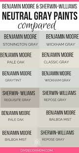 Diana hathaway timmons is an experienced color and interior design consultant. The Best Gray Paint Colors Never Fail Gray Paints May 2021
