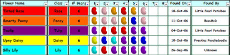 Spoiler Jelly Bean Combination Chart Mmo Central Forums