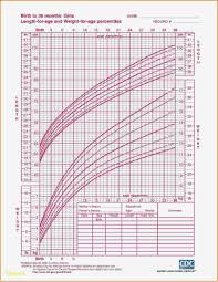 Korean Weight Chart Conclusive Standard Height And Weight Chart By Age Average