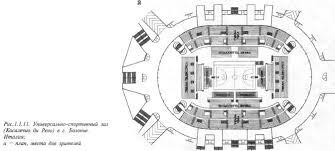 Современные спортивные сооружения реферат Отремонтируем квартирку  Современные спортивные сооружения реферат