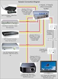 tv aerial cable wiring diagram images composite wiring splitter composite rca cable splitter precision