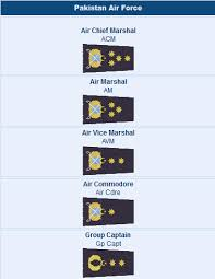 Air Force Officer Pay Chart Army Ranks And Pay