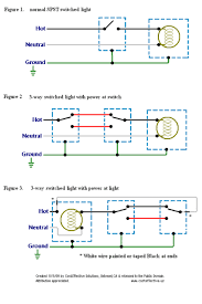 dimmer switch wiring dimmer image wiring diagram dimmer switch wiring restaurents on dimmer switch wiring