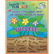 Success Posters Growth Mindset Success Poster