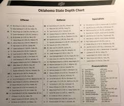 Oklahoma State Depth Chart For Texas Tech
