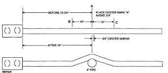 Figure 5 49 Bending A Conduit Saddle Bend