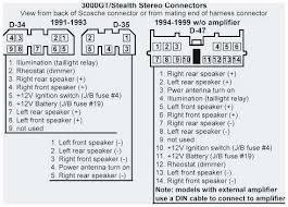 2002 mitsubishi galant fuse diagram worksheet and wiring diagram 2002 mitsubishi galant fuse diagram worksheet and wiring diagram • for excellent 1998 toyota land cruiser fuse box diagram