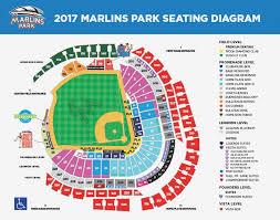 Marlins Ballpark Seat Chart Heart Impulsar Chart Information