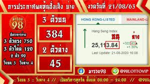 ถ่ายทอดสดผลหวยหุ้นฮั่งเส็ง บ่าย งวดวันที่ 21 สิงหาคม 2563 ตรวจผลหวยหุ้น ฮั่งเส็ง บ่าย วันนี้ - YouTube