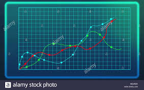 Curves Showing Industrial Growth On Line Chart Computer