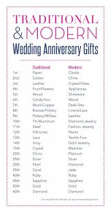 32 gorgeous traditional wedding anniversary gifts ideas intended for traditional 20th anniversary gift for husband templates you need