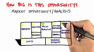 Market Analysis Market Opportunity Analysis How To Build A Startup YouTube 6