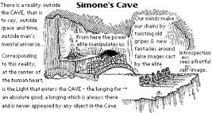 simone weil on plato s allegory of the cave of  diagram of simone weil s interpretation of plato s cave allegory